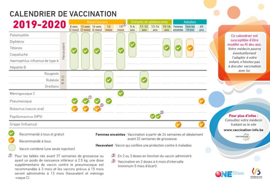 Calendrier vaccination 2019-2020